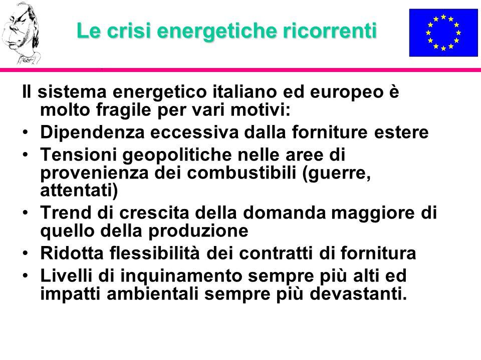 Le crisi energetiche ricorrenti