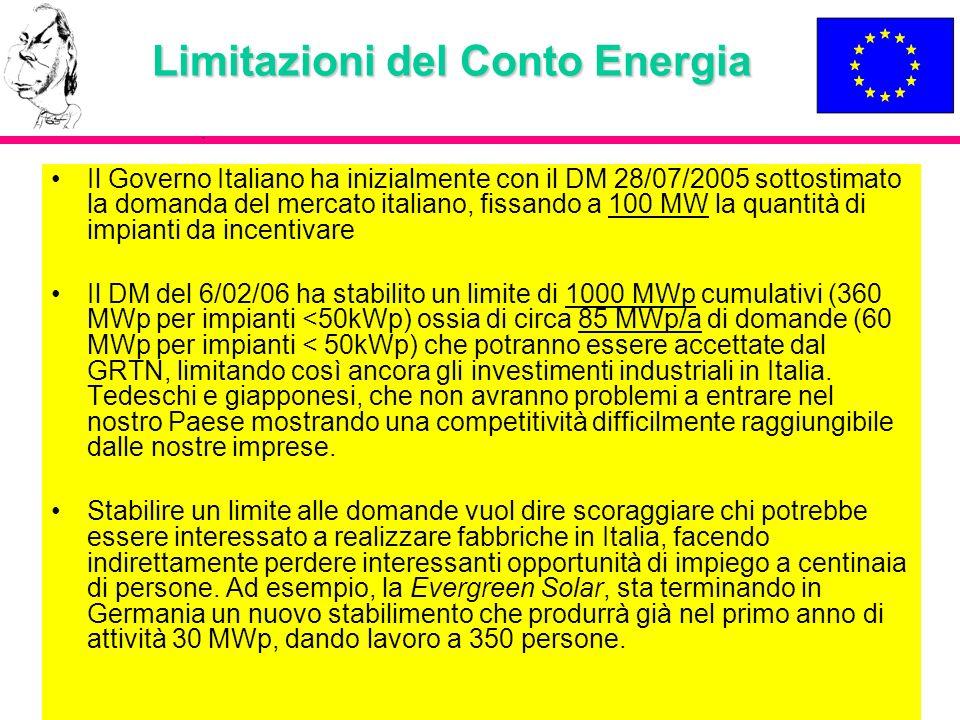 Limitazioni del Conto Energia