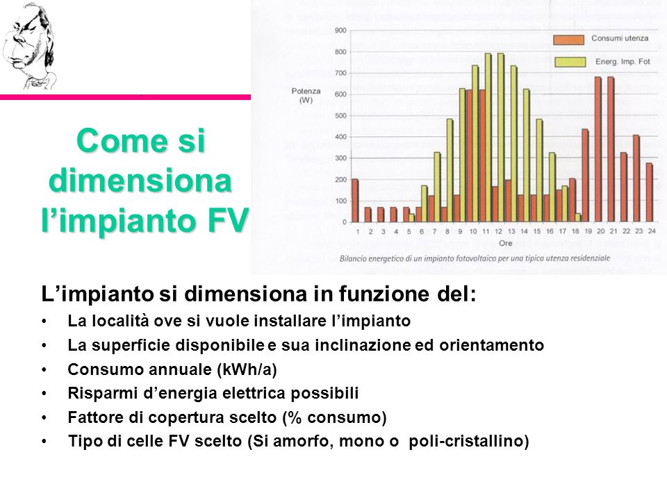 Come si dimensiona l'impianto FV