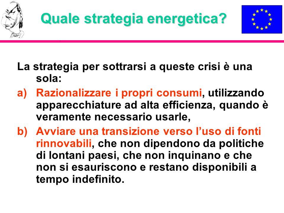 Quale strategia energetica