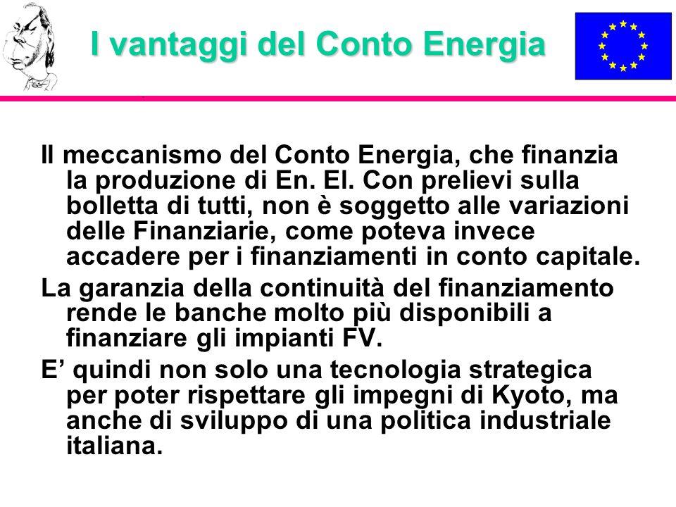 I vantaggi del Conto Energia