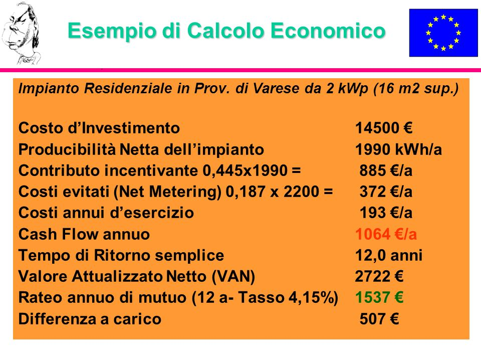 Esempio di Calcolo Economico