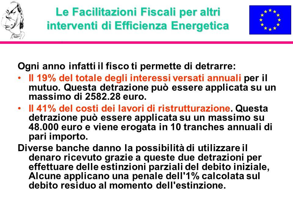 Le Facilitazioni Fiscali per altri interventi di Efficienza Energetica