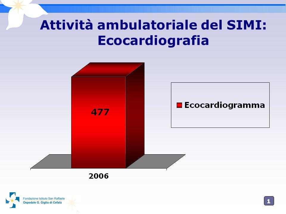 Attività ambulatoriale del SIMI: Ecocardiografia