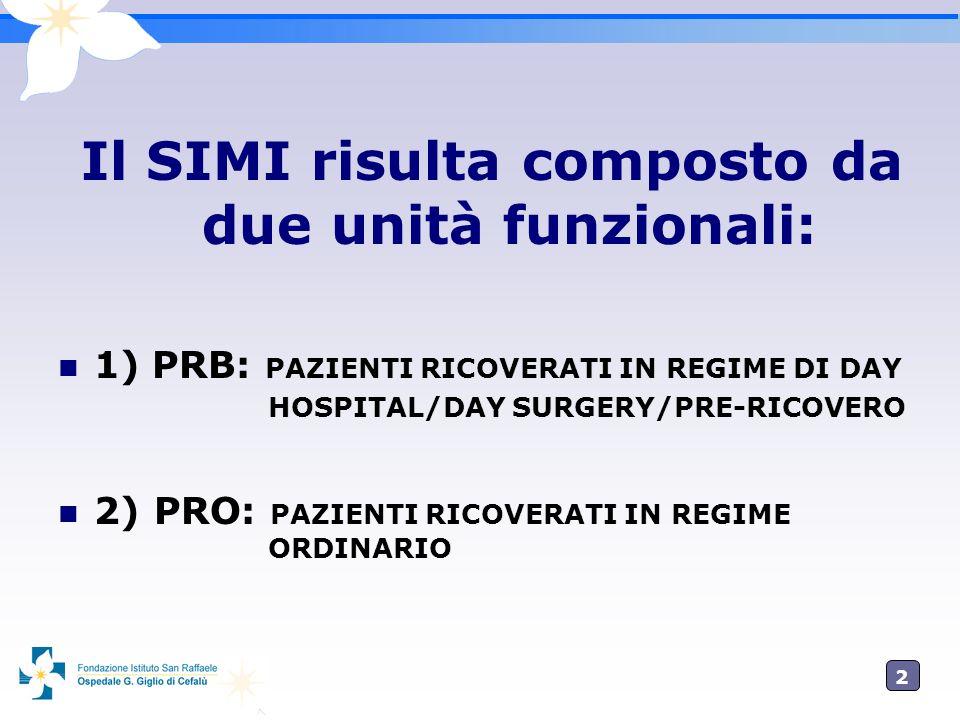 Il SIMI risulta composto da due unità funzionali:
