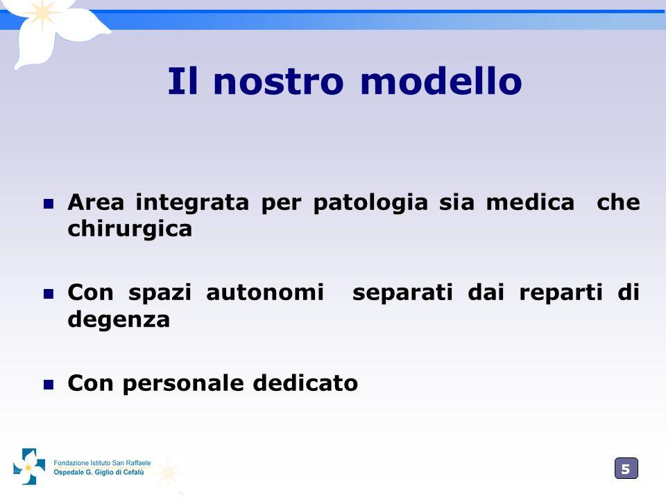 Il nostro modello Area integrata per patologia sia medica che chirurgica. Con spazi autonomi separati dai reparti di degenza.