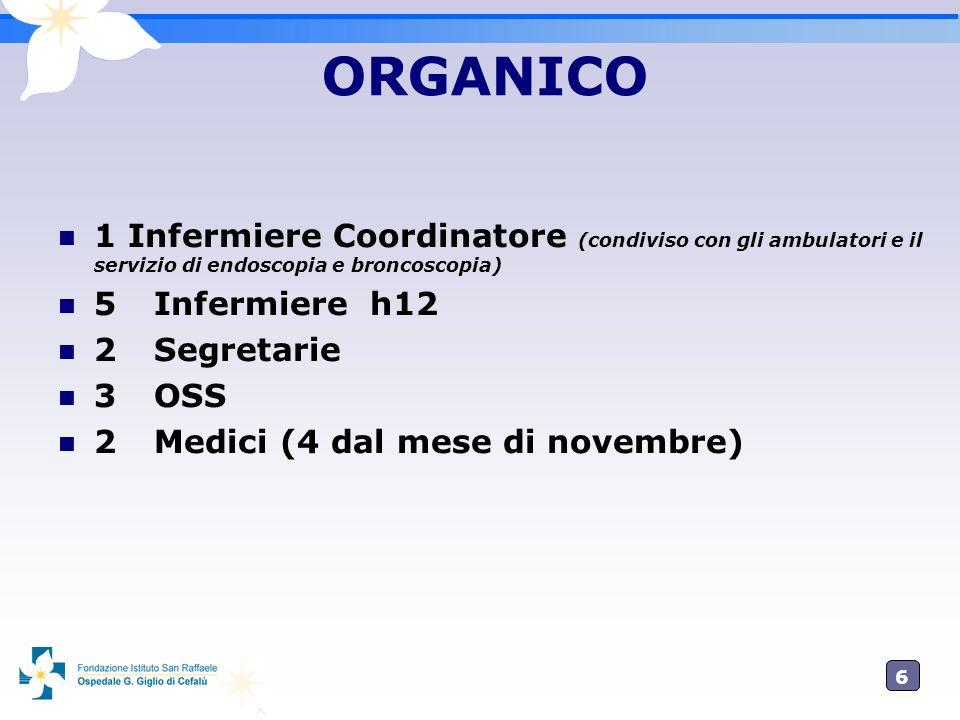 ORGANICO 1 Infermiere Coordinatore (condiviso con gli ambulatori e il servizio di endoscopia e broncoscopia)