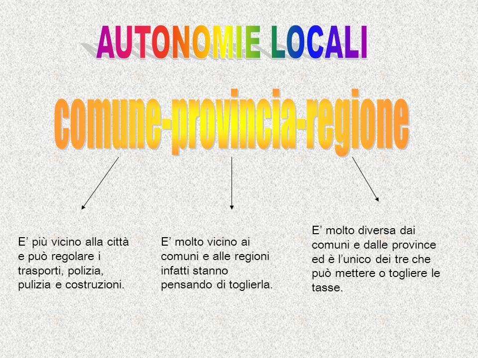 comune-provincia-regione