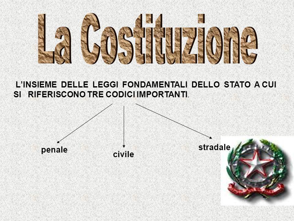 La Costituzione L'INSIEME DELLE LEGGI FONDAMENTALI DELLO STATO A CUI SI RIFERISCONO TRE CODICI IMPORTANTI.