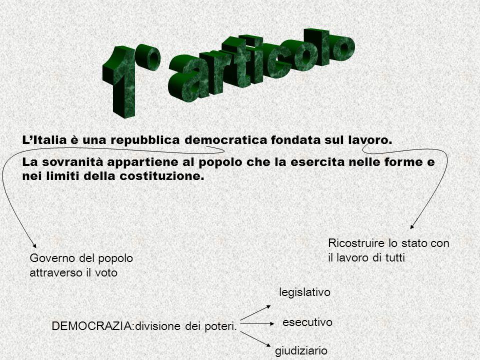 1° articolo L'Italia è una repubblica democratica fondata sul lavoro.