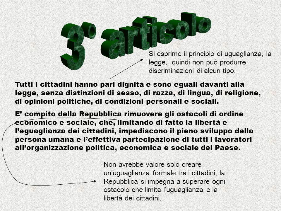 3° articolo Si esprime il principio di uguaglianza, la legge, quindi non può produrre discriminazioni di alcun tipo.