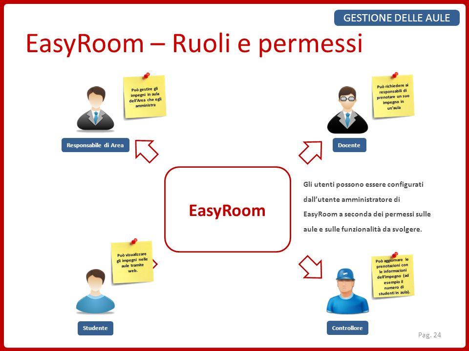 EasyRoom – Ruoli e permessi