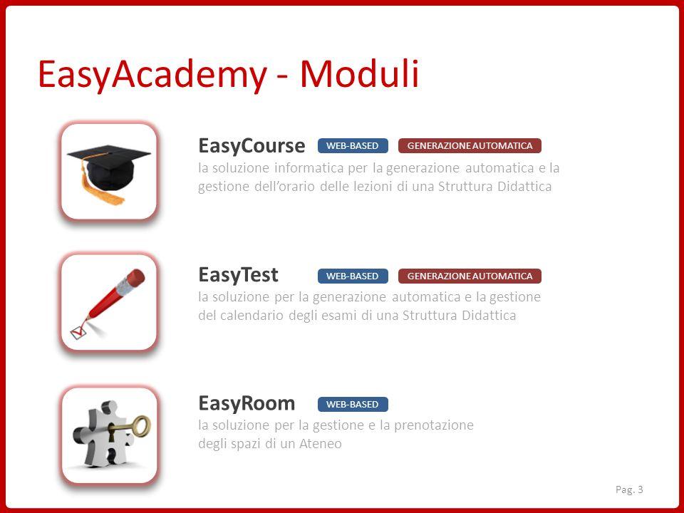 EasyAcademy - Moduli EasyCourse EasyTest EasyRoom
