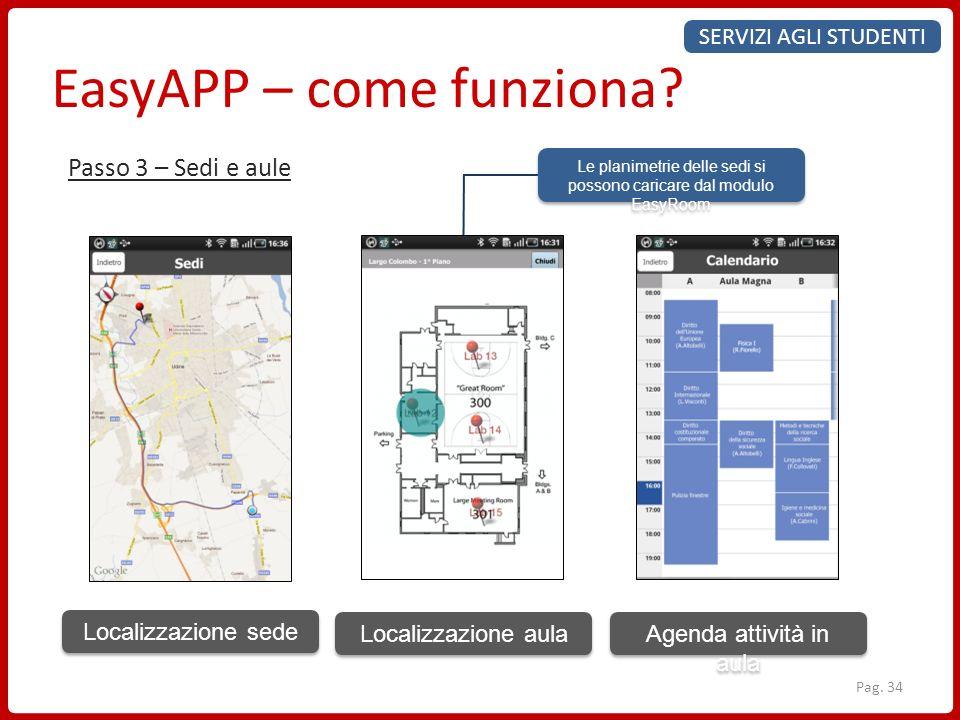 EasyAPP – come funziona
