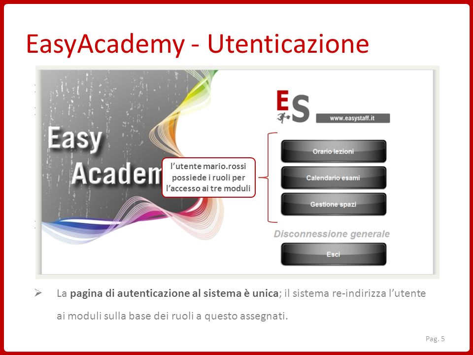 EasyAcademy - Utenticazione