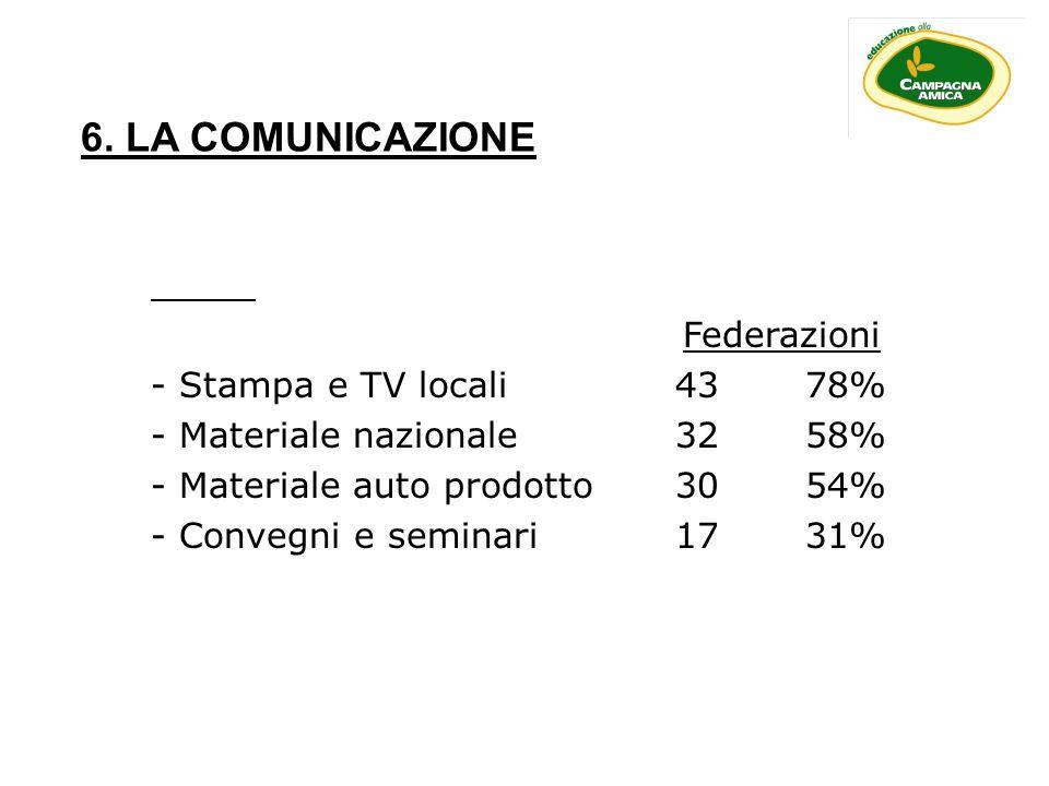 6. LA COMUNICAZIONE Stampa e TV locali 43 78%