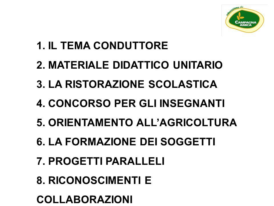 1. IL TEMA CONDUTTORE 2. MATERIALE DIDATTICO UNITARIO. 3. LA RISTORAZIONE SCOLASTICA. 4. CONCORSO PER GLI INSEGNANTI.
