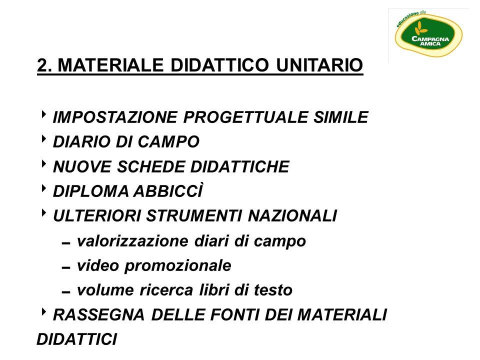 2. MATERIALE DIDATTICO UNITARIO