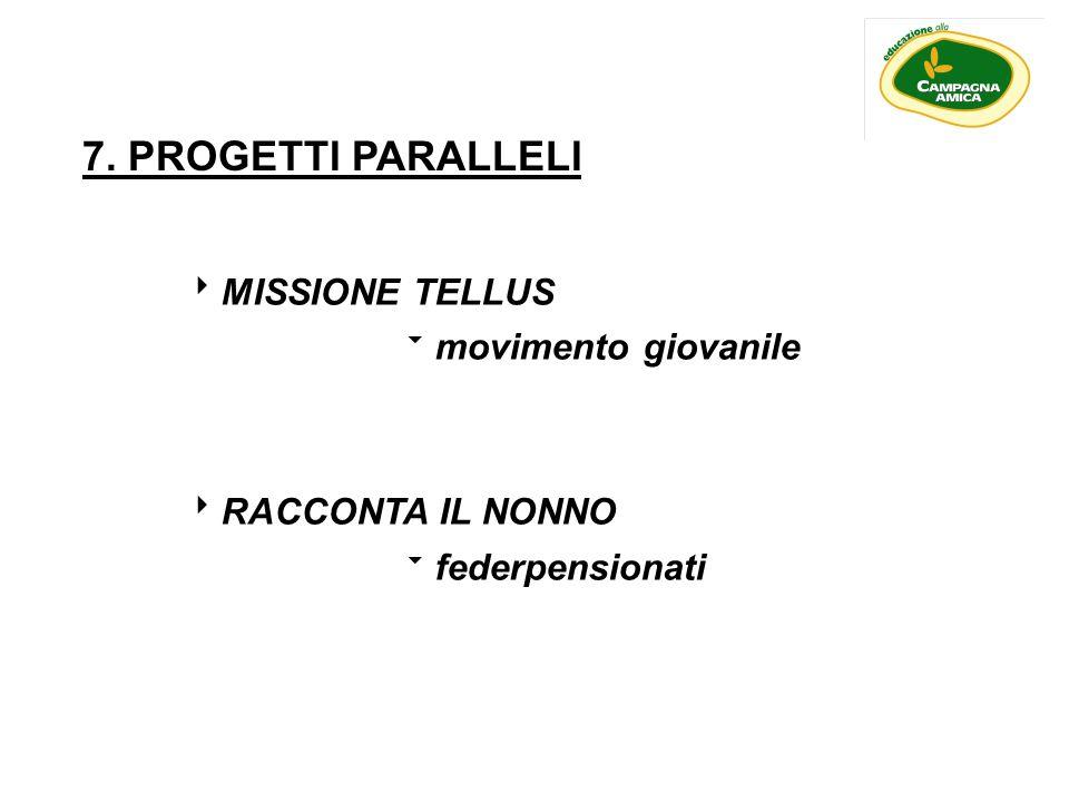 7. PROGETTI PARALLELI MISSIONE TELLUS movimento giovanile