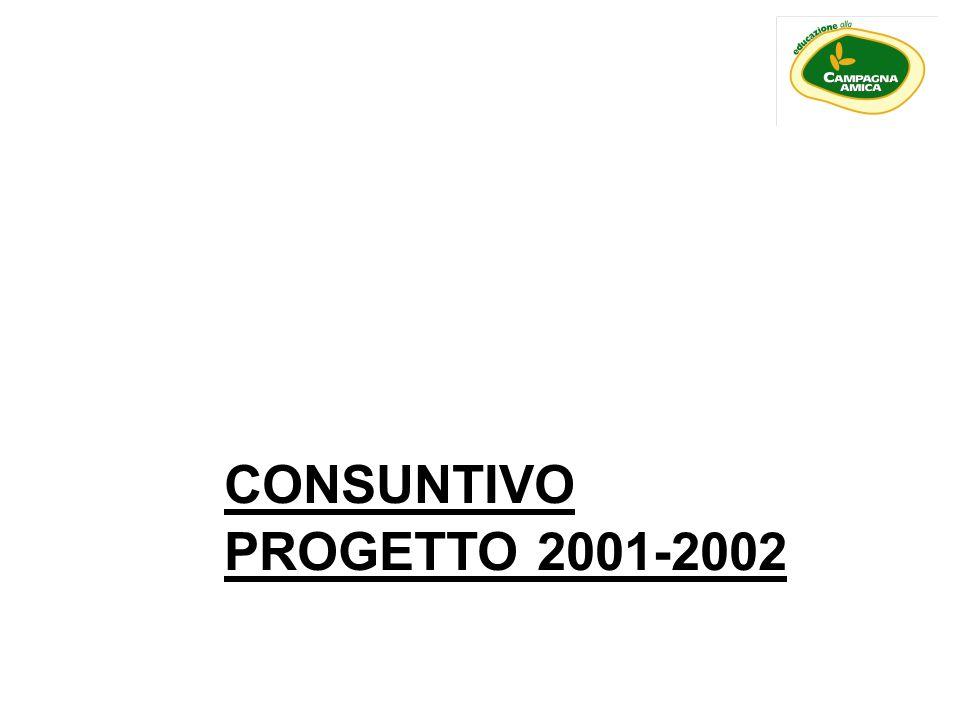 CONSUNTIVO PROGETTO 2001-2002