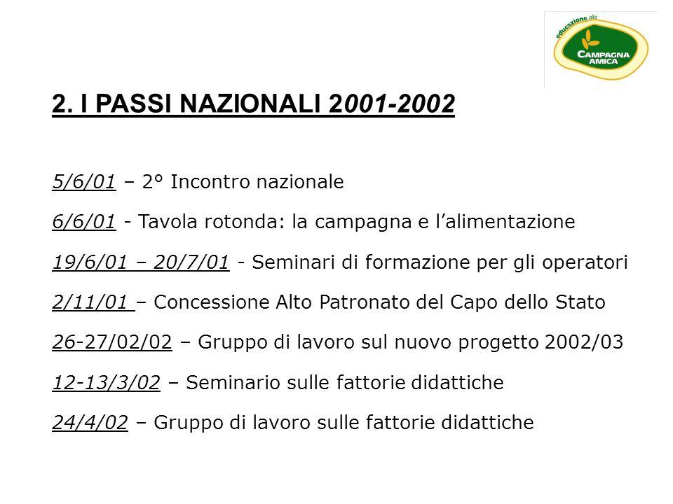 2. I PASSI NAZIONALI 2001-2002 5/6/01 – 2° Incontro nazionale