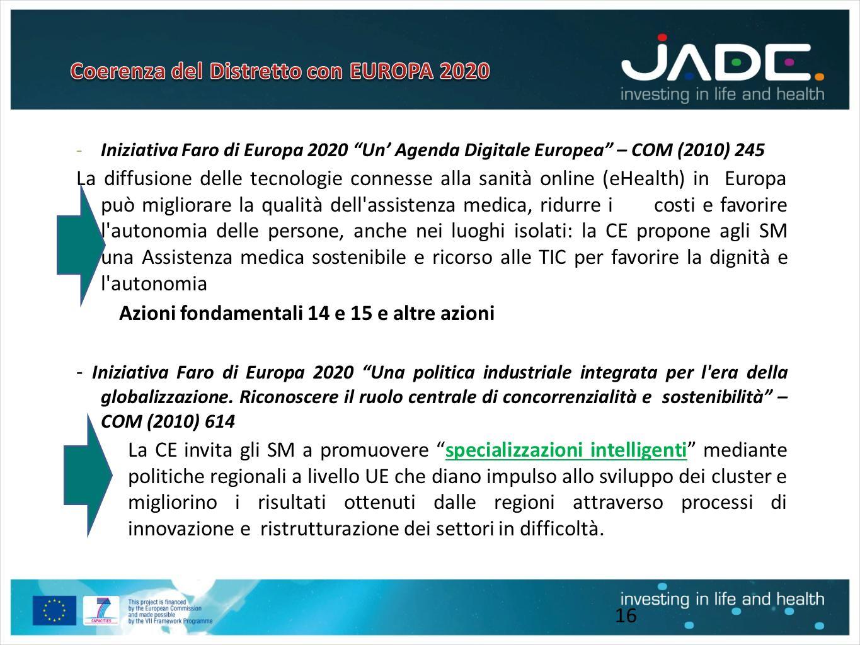 Coerenza del Distretto con EUROPA 2020