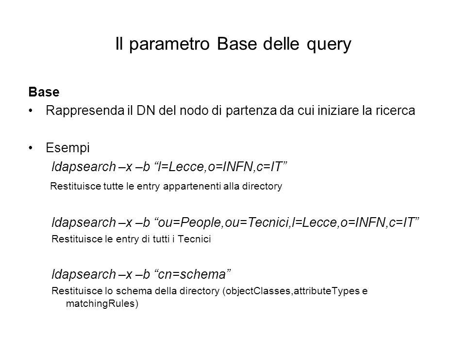 Il parametro Base delle query