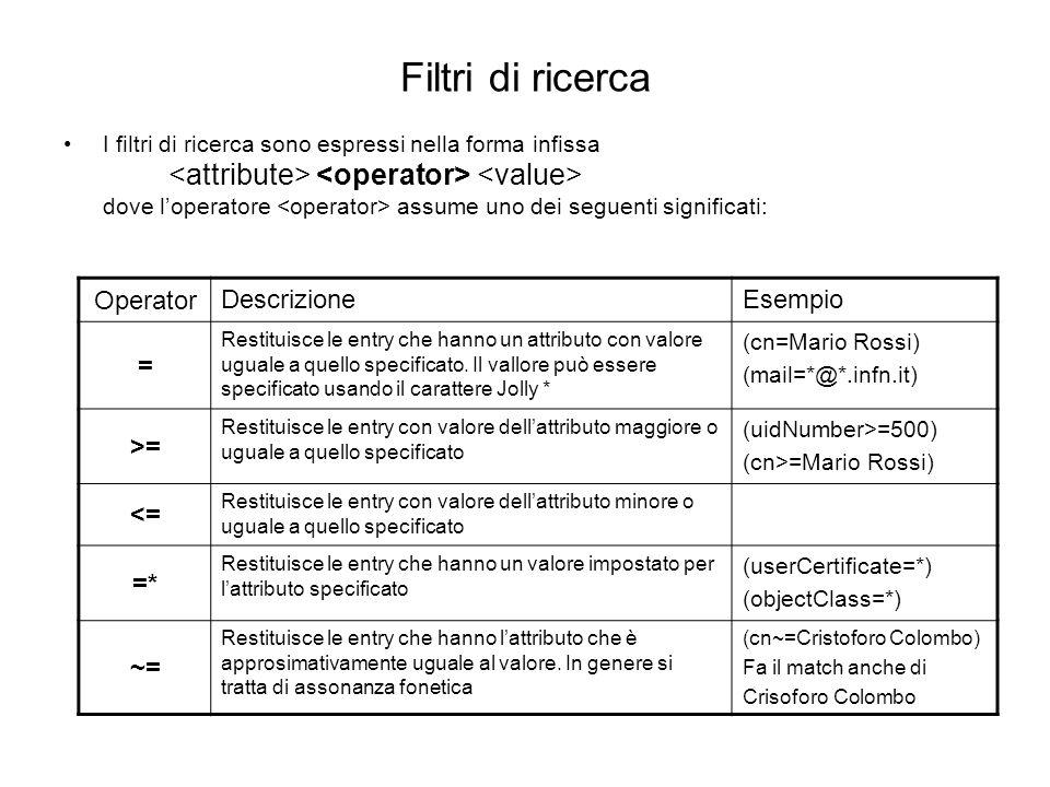 Filtri di ricerca Operator Descrizione Esempio = >= <= =* ~=