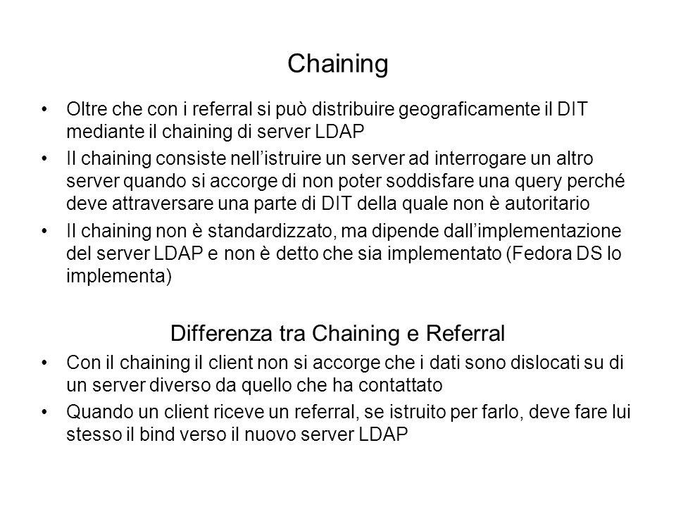 Differenza tra Chaining e Referral