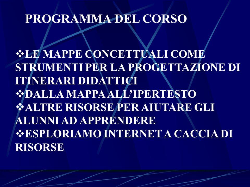 PROGRAMMA DEL CORSO LE MAPPE CONCETTUALI COME STRUMENTI PER LA PROGETTAZIONE DI ITINERARI DIDATTICI.