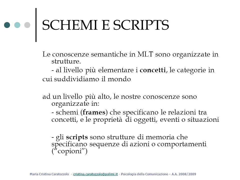 SCHEMI E SCRIPTS Le conoscenze semantiche in MLT sono organizzate in strutture. - al livello più elementare i concetti, le categorie in.