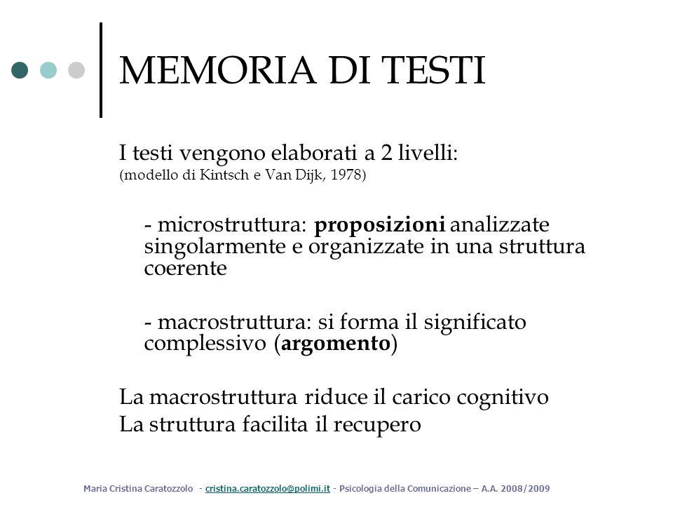 MEMORIA DI TESTI I testi vengono elaborati a 2 livelli: