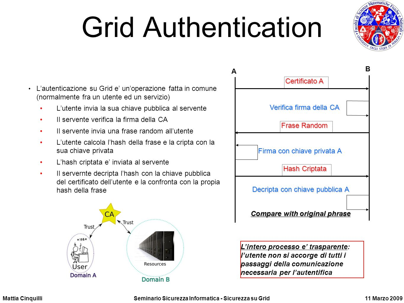 Grid Authentication B Certificato A A Verifica firma della CA