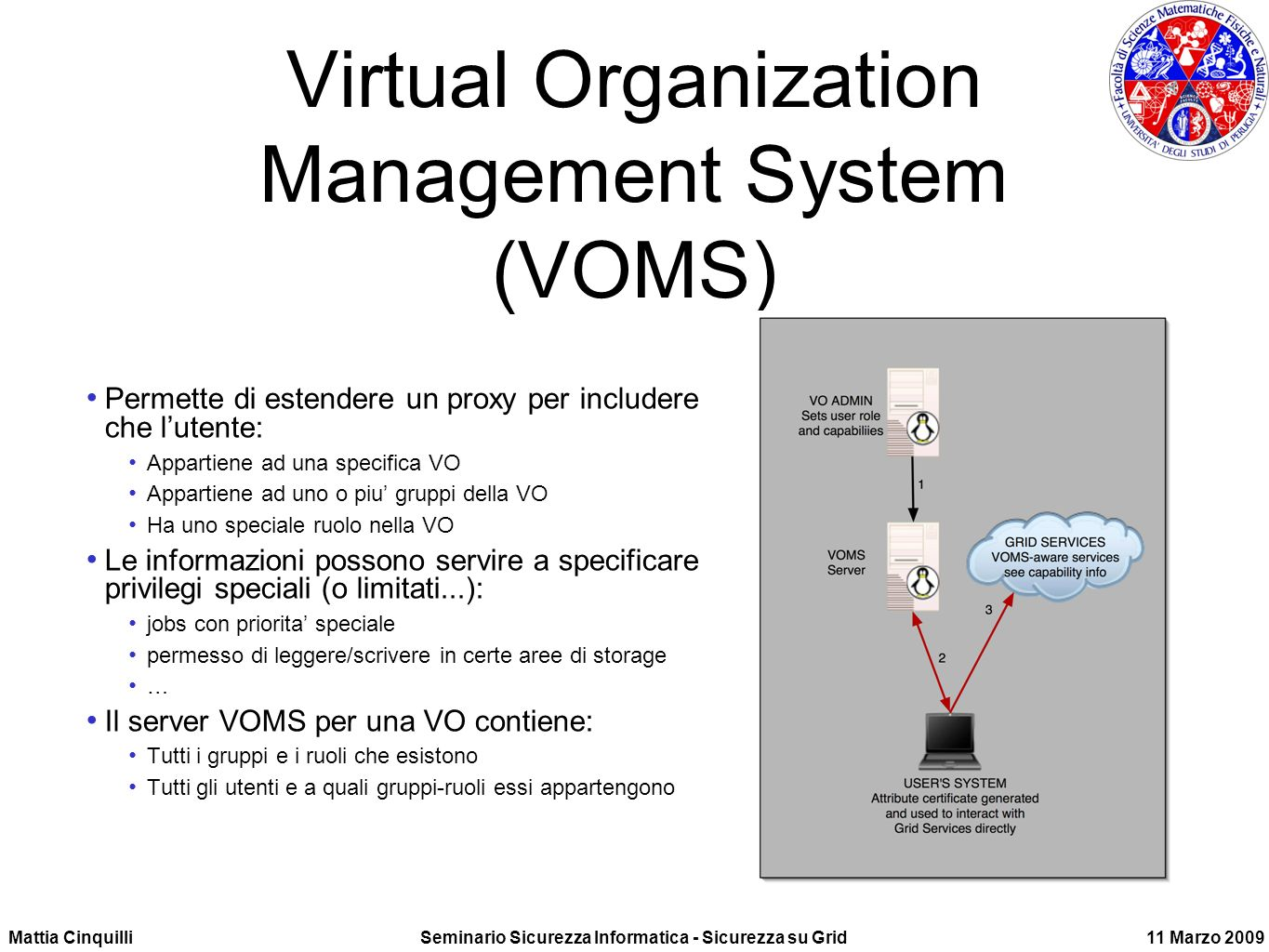 Virtual Organization Management System (VOMS)