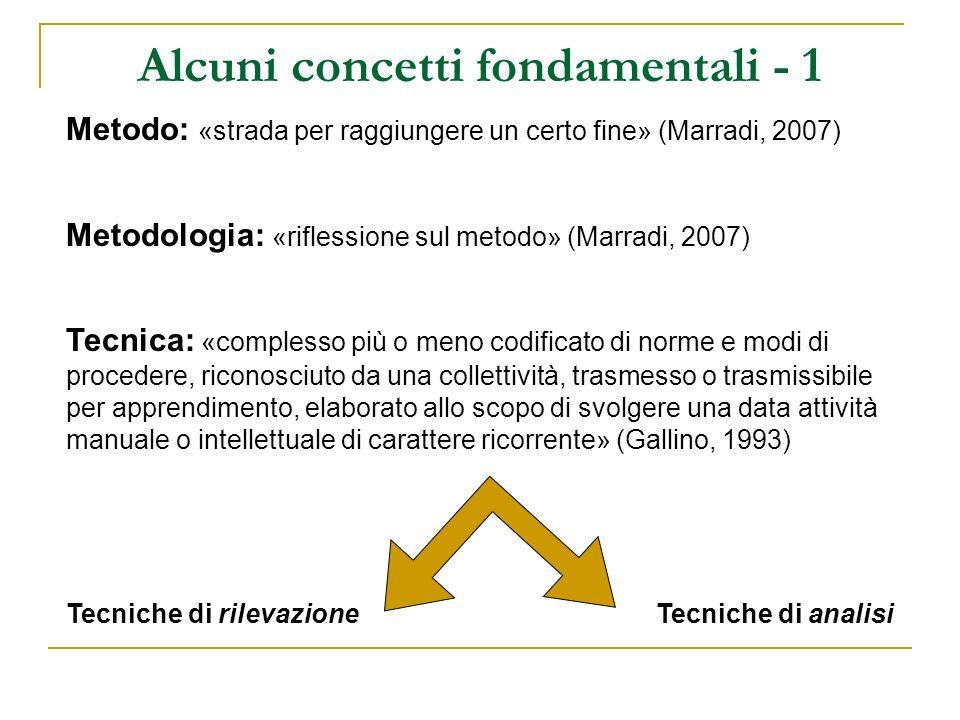 Alcuni concetti fondamentali - 1