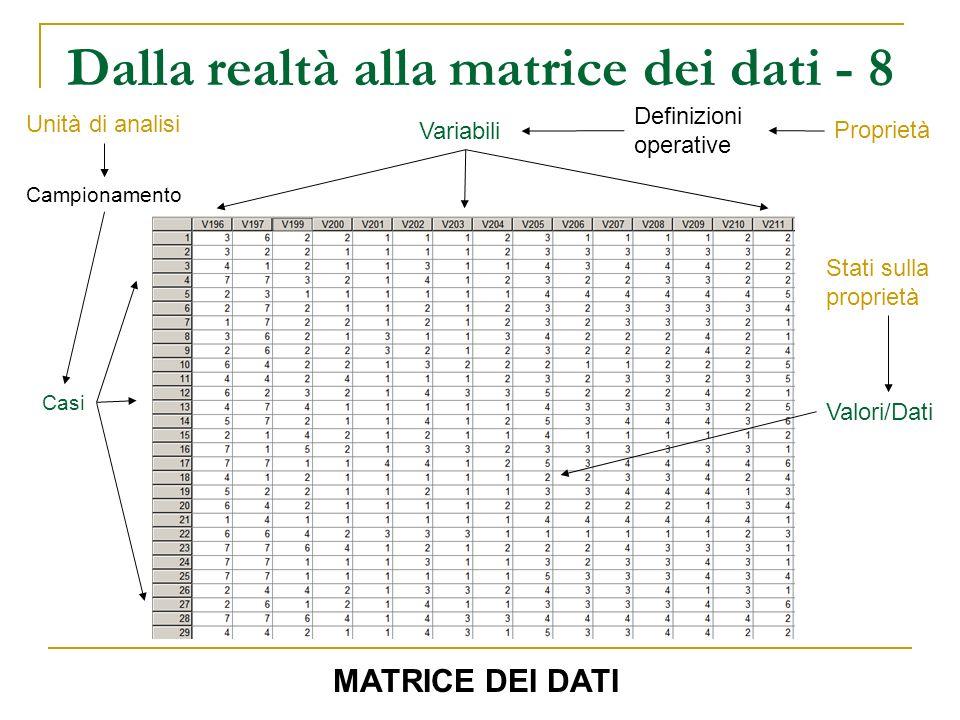 Dalla realtà alla matrice dei dati - 8