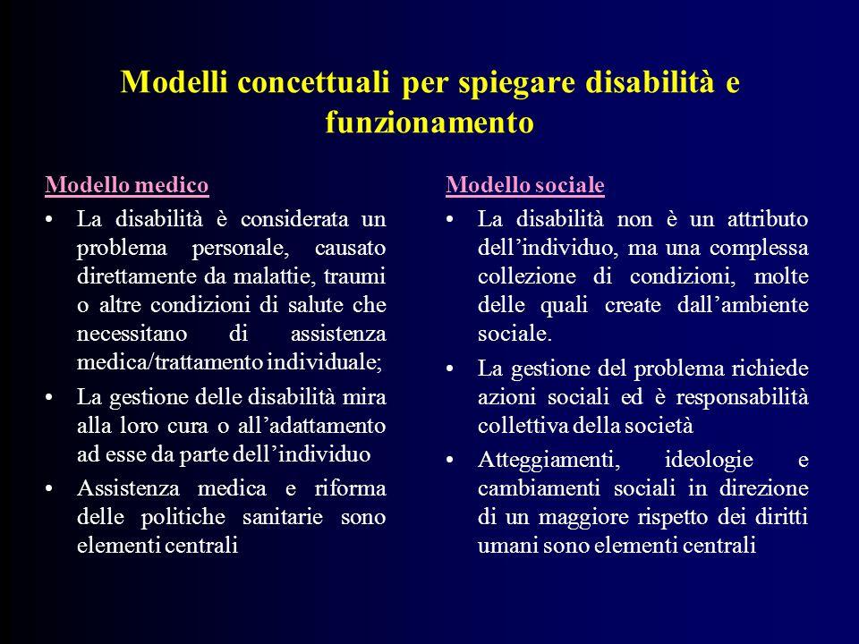 Modelli concettuali per spiegare disabilità e funzionamento
