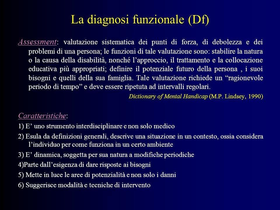 La diagnosi funzionale (Df)