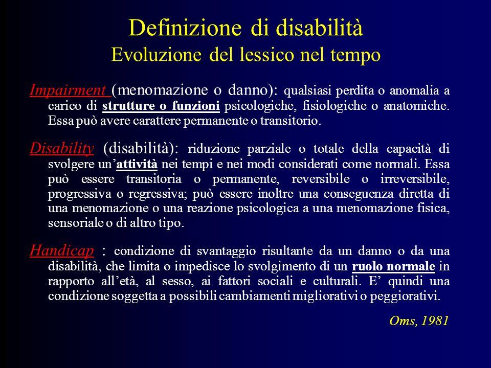 Definizione di disabilità Evoluzione del lessico nel tempo