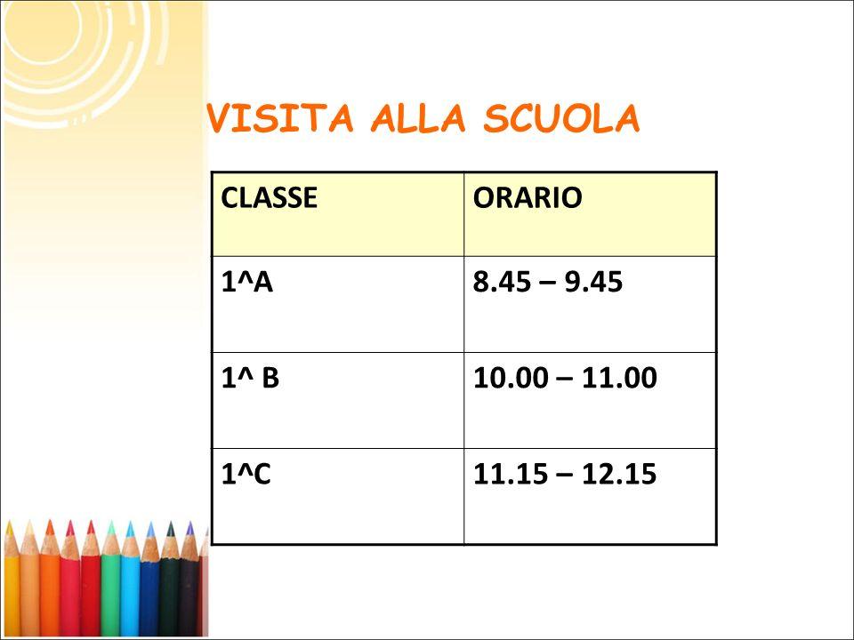 VISITA ALLA SCUOLA CLASSE ORARIO 1^A 8.45 – 9.45 1^ B 10.00 – 11.00