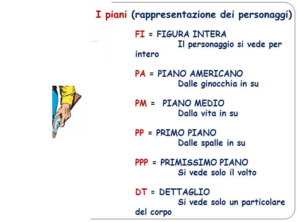 I piani (rappresentazione dei personaggi)