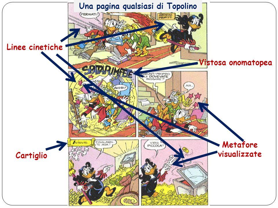 Una pagina qualsiasi di Topolino Metafore visualizzate