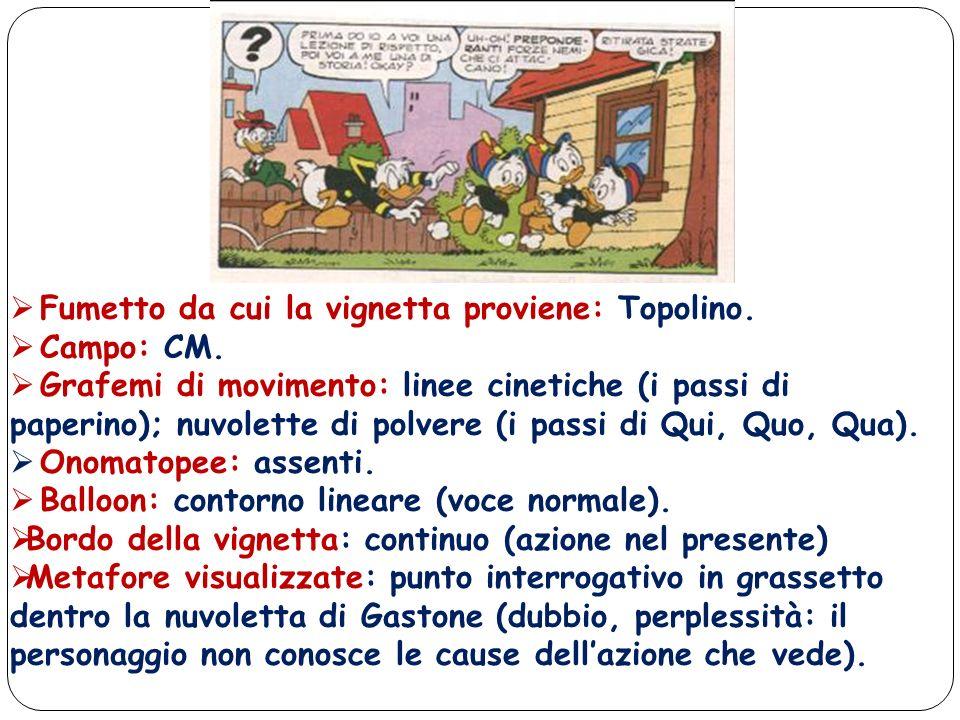 Fumetto da cui la vignetta proviene: Topolino.