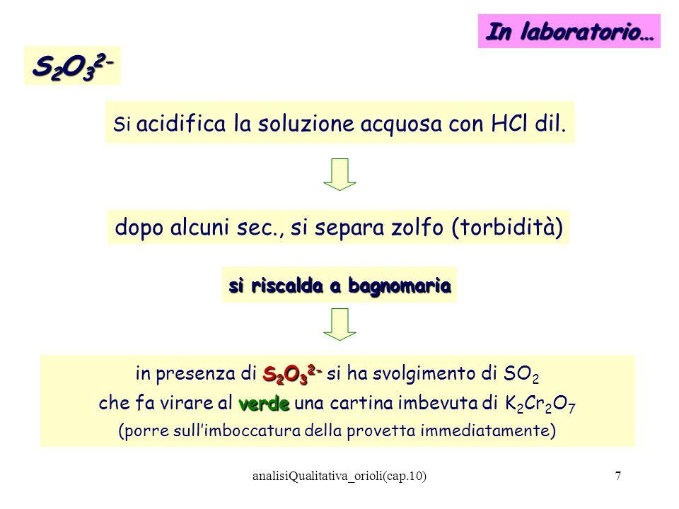 S2O32- In laboratorio… dopo alcuni sec., si separa zolfo (torbidità)
