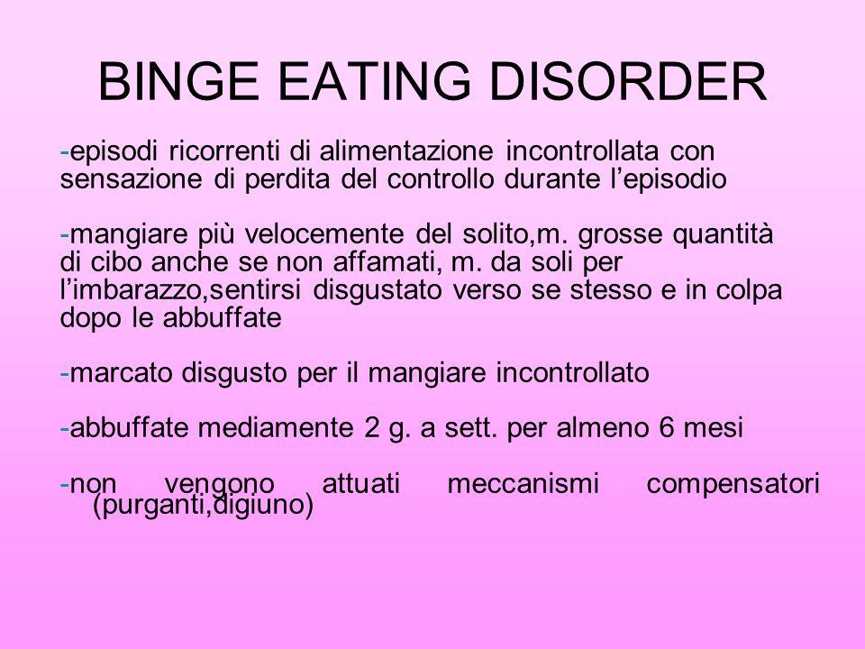 BINGE EATING DISORDER-episodi ricorrenti di alimentazione incontrollata con. sensazione di perdita del controllo durante l'episodio.