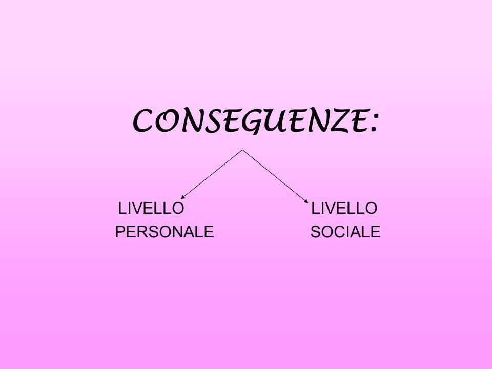 LIVELLO LIVELLO PERSONALE SOCIALE