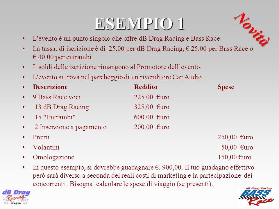 ESEMPIO 1Novità. L evento è un punto singolo che offre dB Drag Racing e Bass Race.