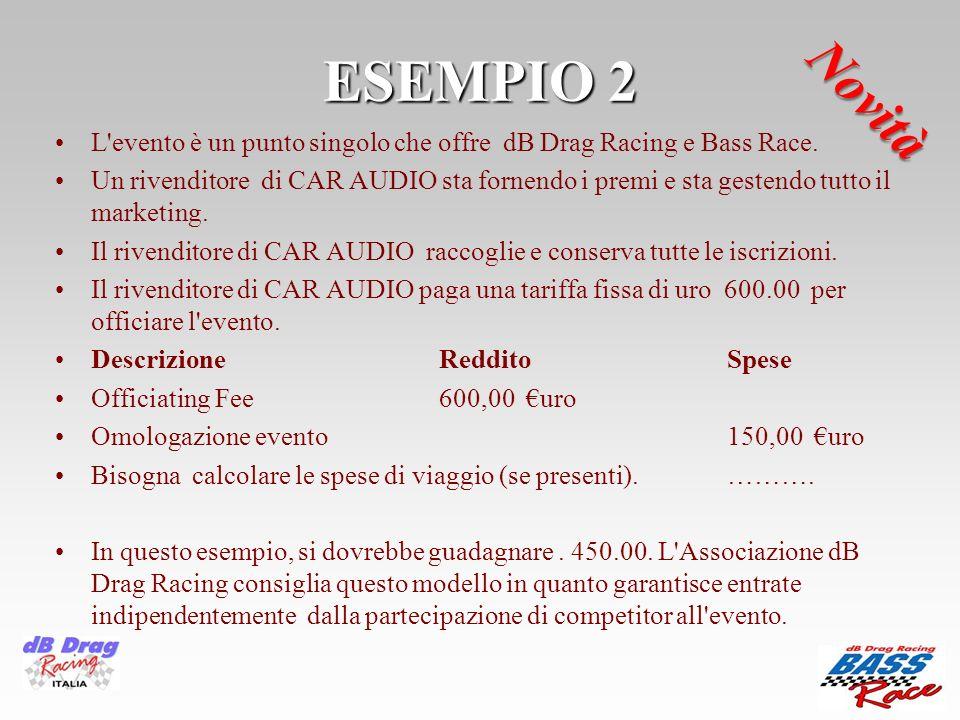 ESEMPIO 2Novità. L evento è un punto singolo che offre dB Drag Racing e Bass Race.