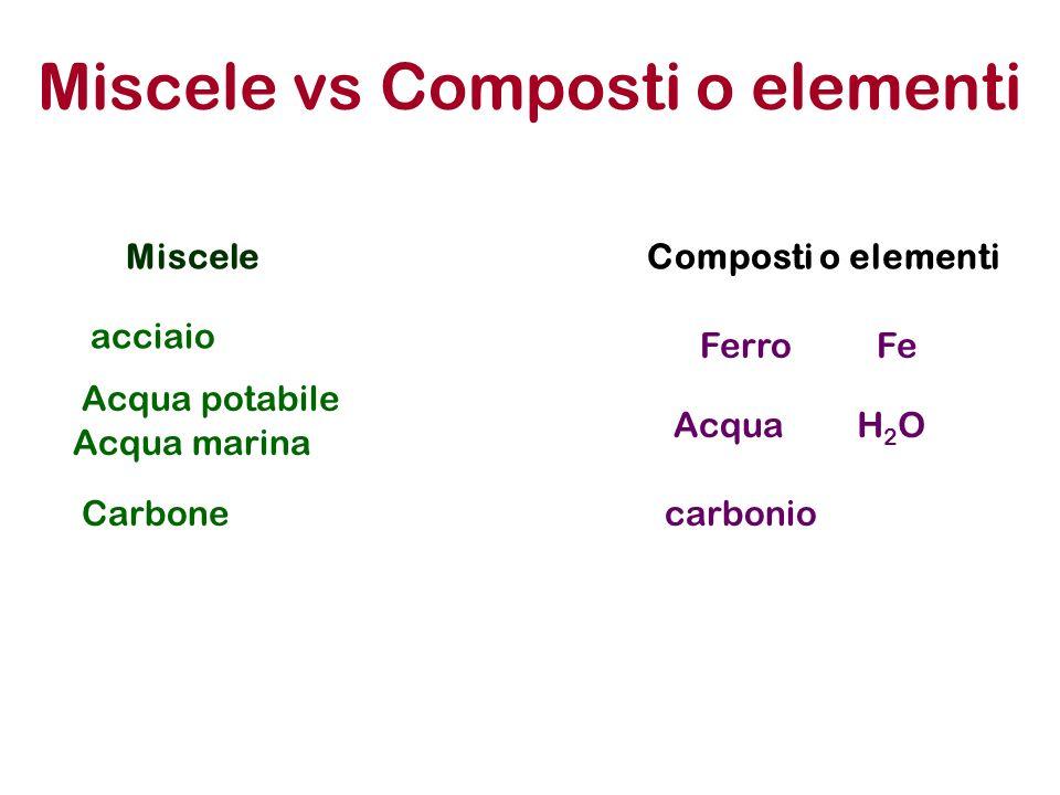 Miscele vs Composti o elementi