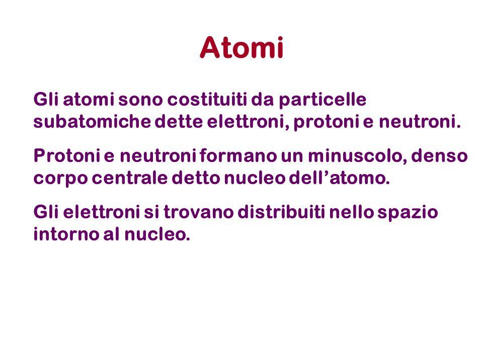 Atomi Gli atomi sono costituiti da particelle subatomiche dette elettroni, protoni e neutroni.